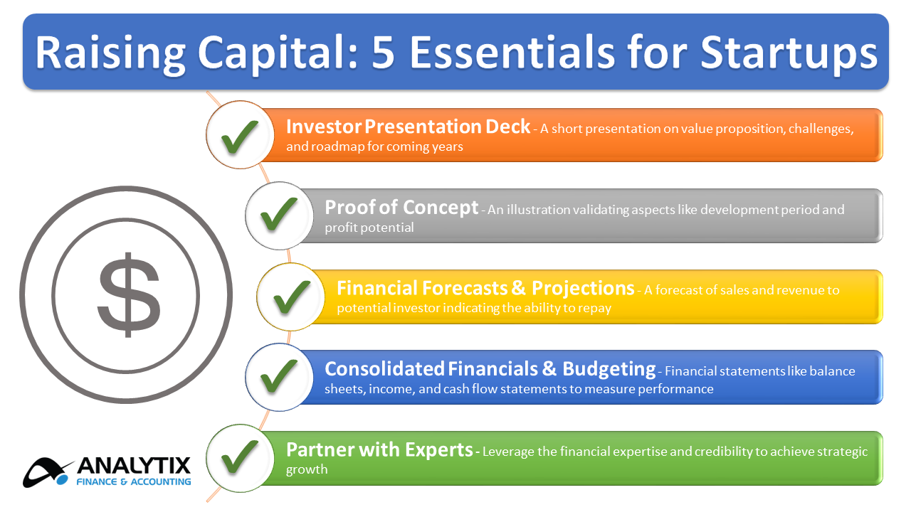 Raising Capital 5 Essentials for Startups Infographics