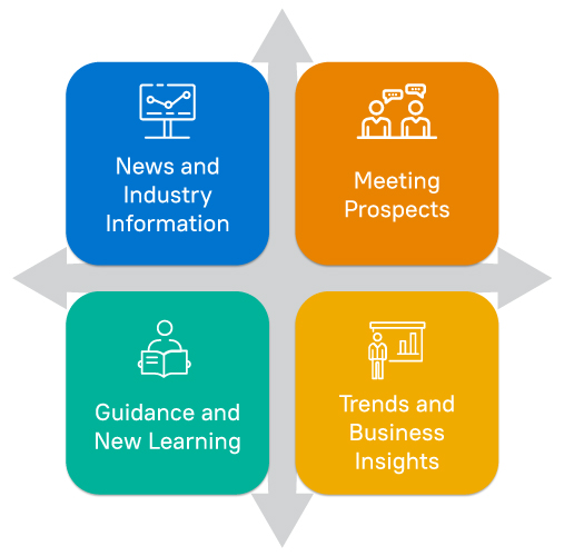 Virtual Accounting Events Infographics