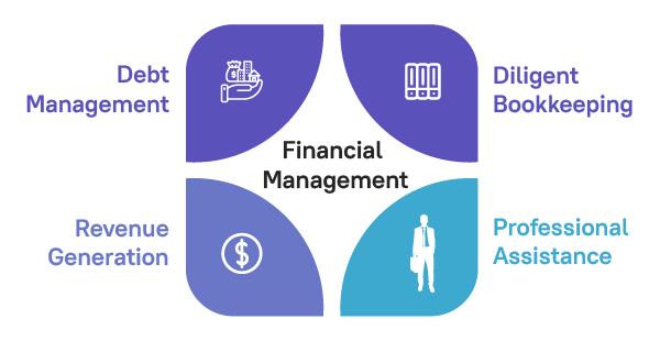 Goal Setting for Better Financial Management Infographics